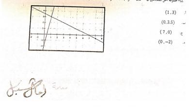 Photo of أوراق عمل رياضيات فصل أول صف عاشر متقدم