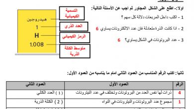 Photo of مراجعة درس كيف تختلف الذرات مع الإجابات علوم فصل أول صف تاسع