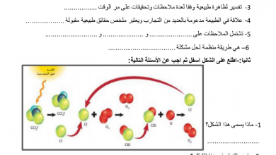 Photo of مراجعة درس الطرائق العلمية علوم فصل أول صف تاسع