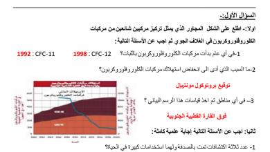Photo of مراجعة درس البحث العلمي مع الإجابات علوم فصل أول صف تاسع