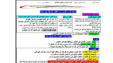 Photo of تلخيص الوحدة الثالثة والرابعة علوم فصل أول صف تاسع