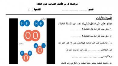 Photo of مراجعة درس الأفكار السابقة للمادة علوم فصل أول صف تاسع