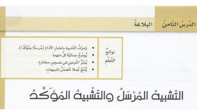 Photo of حل درس التشبيه المرسل والتشبيه المؤكد لغة عربية صف ثامن فصل أول