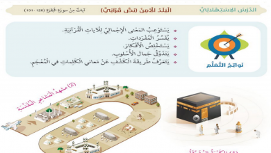 Photo of حل درس البلد الآمن تربية إسلامية صف سابع فصل أول