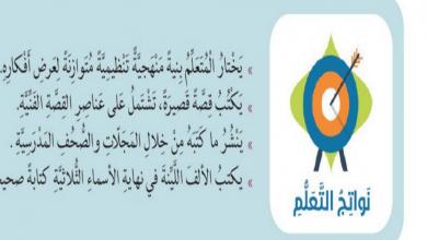 Photo of حل درس القصة القصيرة والألف اللينة لغة عربية فصل أول صف سابع