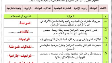 Photo of ورقة عمل درس المواطنة الإيجابية دراسات اجتماعية فصل أول صف سادس