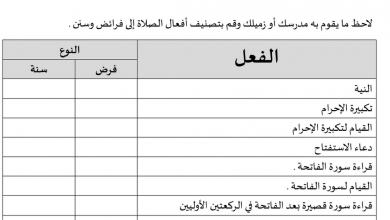 Photo of ورقة عمل درس الفرائض والسنن تربية إسلامية فصل أول صف سادس