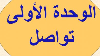 Photo of حل درس الإعراب والبناء لغة عربية فصل أول صف سادس