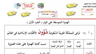 Photo of الهمزة المتوسطة على الواو لغة عربية صف سادس