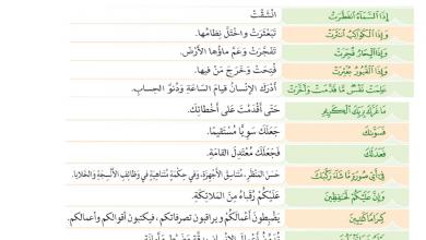 Photo of تلخيص دروس الوحدة الأولى تربية إسلامية فصل أول صف خامس