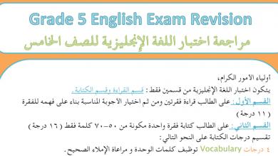 Photo of اسئلة مراجعة لاختبار القراءة والكتابة لغة إنجليزية فصل أول صف خامس