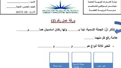 Photo of ورقة عمل الجملة الاسمية لغة عربية فصل أول صف خامس