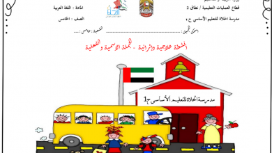 Photo of الجملة الإسمية والفعلية لغة عربية صف خامس
