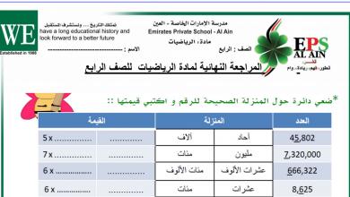 Photo of مراجعة نهائية للفصل الأول رياضيات صف رابع