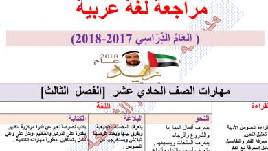 Photo of مراجعة لغة عربية الصف الحادي عشر مهارات الفصل الدراسي الثالث 2017-2018