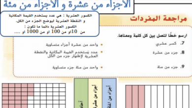 Photo of ملزمة الوحدة العاشرة الكسور الاعتيادية والكسور العشرية رياضيات للصف الرابع