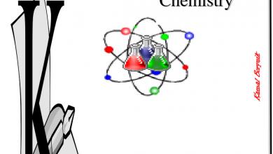 Photo of اسئلة مراجعة كيمياء الصف العاشر المتقدم الفصل الدراسي الثالث.