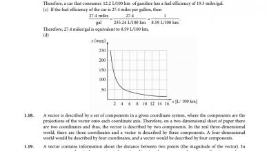Photo of دليل المعلم فيزياء بالإنجليزي صف ثاني عشر متقدم