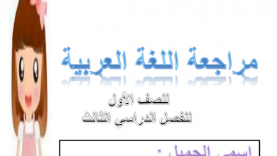 Photo of مراجعة لغة عربية فصل ثالث صف أول