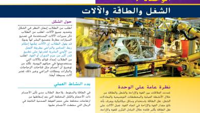Photo of دليل معلم فيزياء الوحدات 9-10-11 صف ثامن