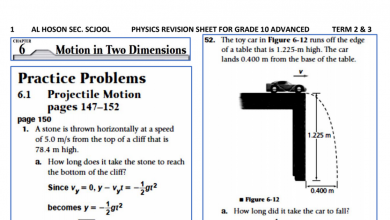 Photo of مراجعة فيزياء فصل ثاني وثالث صف عاشر متقدم باللغة الإنكليزية