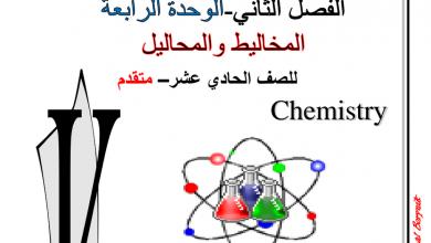 Photo of اسئلة مراجعة كيمياء غير محلولة المخاليط والمحاليل الفصل الثاني مدرسة الصفا دبي