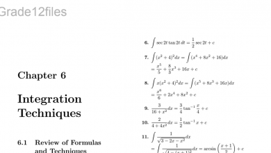 Photo of دليل المعلم رياضيات طرائق التكامل باللغة الانكليزية صف ثاني عشر متقدم