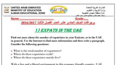 Photo of مواضيع الكتابة لغة انجليزية الفصل الثالث للصف الحادي عشر