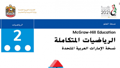 Photo of دليل المعلم وحدة 10 الأموال رياضيات صف ثاني