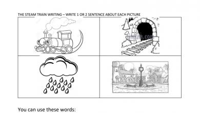 Photo of أوراق عمل (مواضيع كتابة) لغة انكليزية للصف الثالث