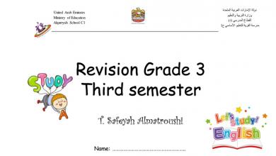 Photo of تدريبات لامتحان الكتابة لغة انجليزية الفصل الثالث صف ثالث