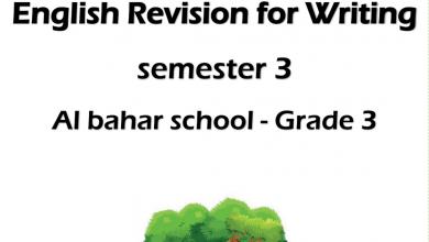 Photo of مراجعة الفصل الثالث لغة انكليزية الصف الثالث