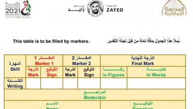 Photo of نموذج امتحان كتابة لغة انكليزية للصف السابع