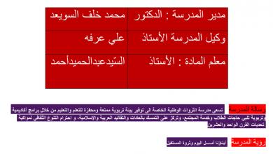 Photo of مراجعة عامة لغة عربية للصف الأول