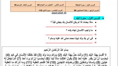 Photo of أوراق عمل (سورة البلد-التعاون سر النجاح-التراحم-رعاية المتحاجين-سورة التين) تربية اسلامية للصف الثالث