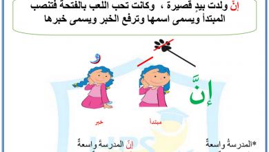 Photo of ورقة عمل (جملة إن) مع الإجابات لغة عربية للصف الثالث