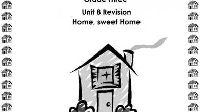 Photo of مراجعة شاملة للوحدة الثامنة لمادة اللغة الانجليزية الصف الثالث الفصل الثالث