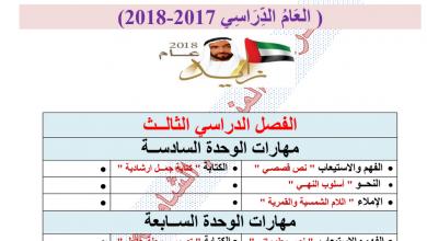 Photo of أوراق عمل مراجعة لغة عربية مهارات الوحدة السادسة والسابعة صف ثاني فصل ثالث