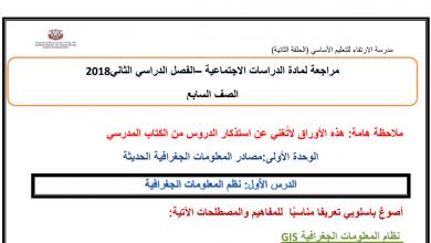 Photo of ملخص (مصادر المعلومات الجغرافية الحديثة- إماراتي الحبيبة) الفصل الثاني للصف السابع