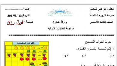 Photo of ورق عمل التمثيلات البيانية رياضيات للصف الثالث الفصل الثالث