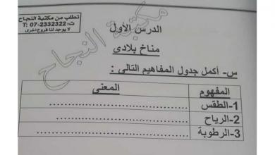 Photo of أوراق عمل دراسات اجتماعية للصف الثالث فصل ثالث
