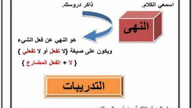 Photo of ورق عمل أسلوب النهيلغة عربية الصف الثاني الفصل الثالث