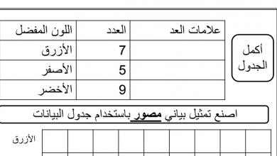 Photo of 37 ورقة عمل رياضيات الصف الأول الفصل الثالث