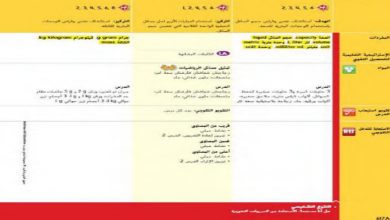 Photo of دليل المعلم رياضيات مع الحل للوحدة 11و12و13 الصف الثالث الفصل الثالث
