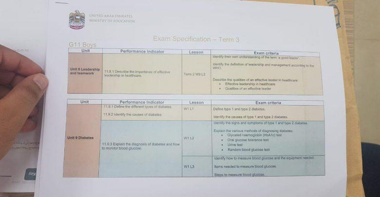مقرر العلوم الصحية الصف الحادي عشر الفصل الثالث