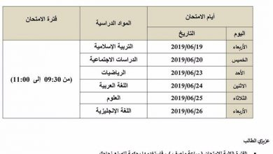 Photo of جدول امتحانات الفصل الثالث 2018-2019
