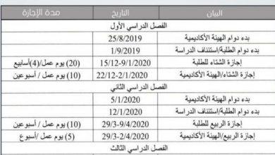 Photo of التقويم المدرسي للعام الدراسي 2020/2019