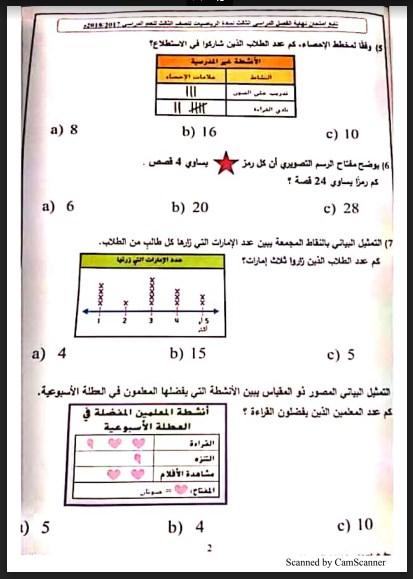 امتحان نهاية الفصل الثالث 2017 - 2018 رياضيات صف ثالث