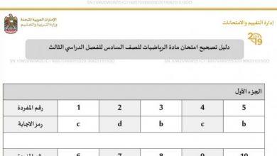 Photo of دليل تصحيح الامتحان الوزاري رياضيات الصف السادس 2019