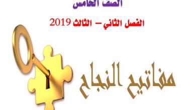 Photo of مذكرة إثرائية في مهارات الكتابة فصل ثاني وثالث لغة عربية صف خامس